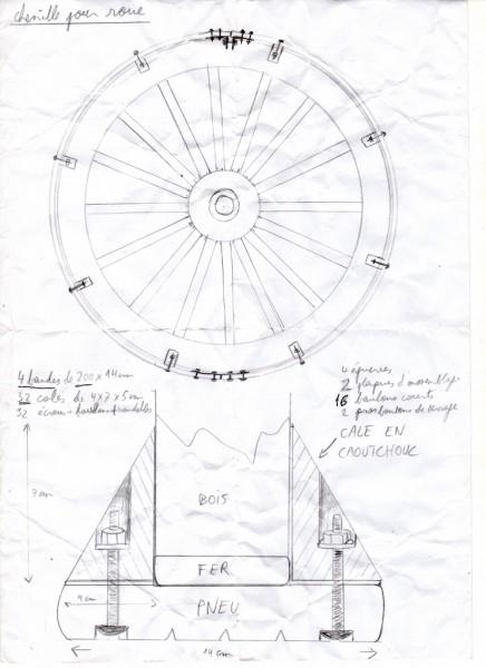 chenilles de roue (744x1024)